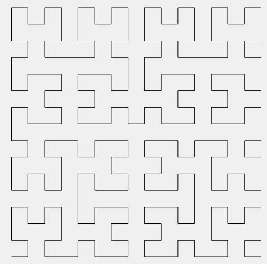 Кривая Гильберта четвёртого порядка