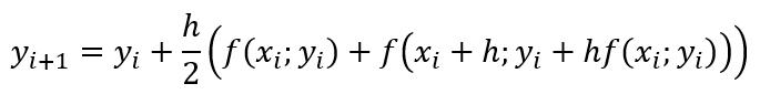 Метод Эйлера-Коши формула