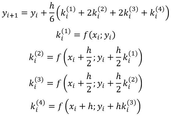 Метод Рунге-Кутты формулы