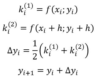 Метод Рунге-Кутты второго порядка формулы