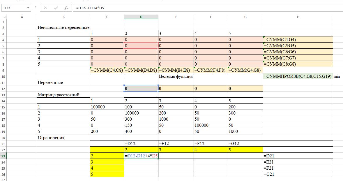 Таблица с формулами задача коммивояжёра
