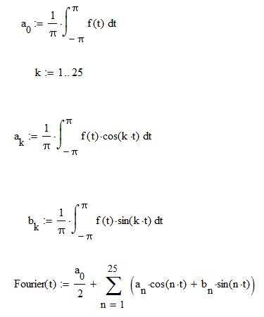 Тригонометрический ряд Фурье решение
