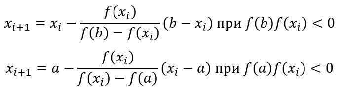 метод хорд формулы