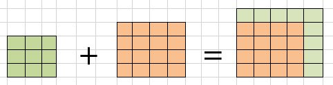 пифагоровы числы графически