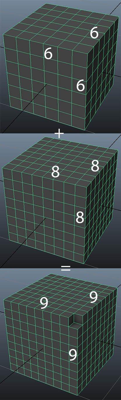 теорема ферма n=3