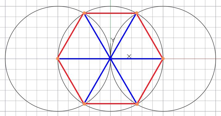 шестиугольник вписанный в окружность