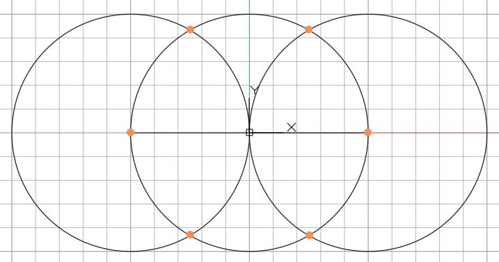 три окружности