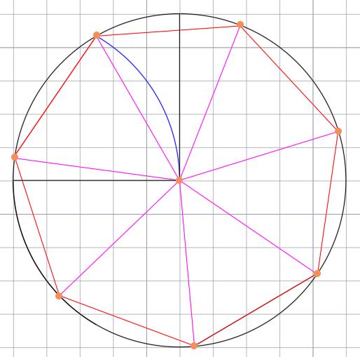 Деление окружности на 7 равных частей