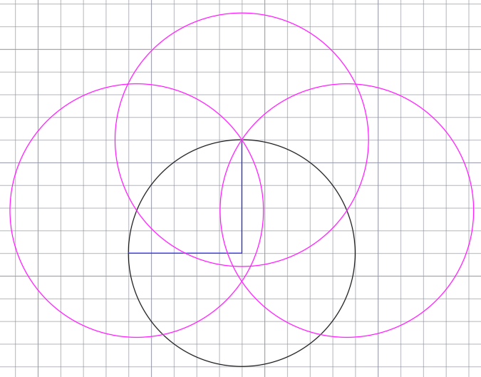 четыре окружности