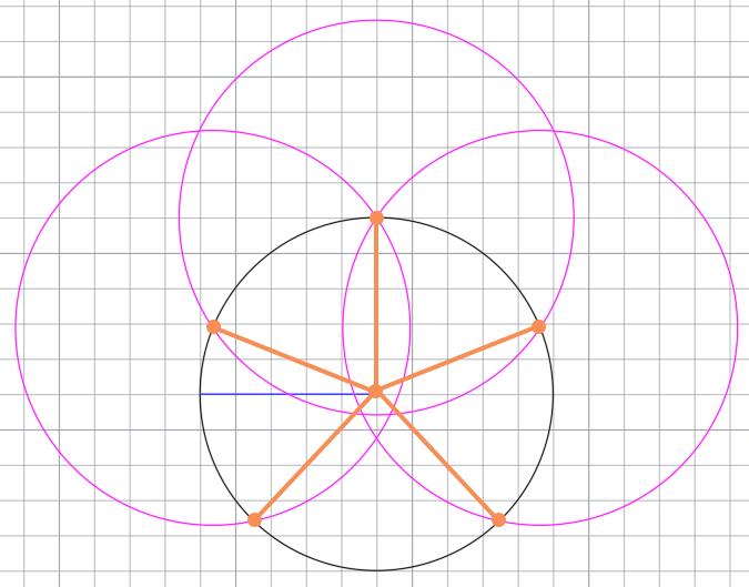 делим окружность на 5 равных частей