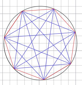 диагонали семиугольника