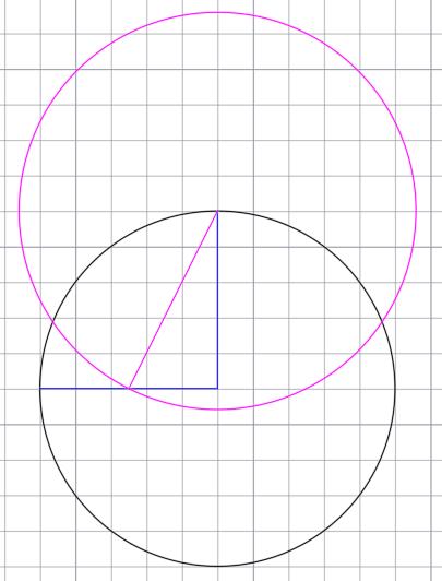 две окружности рисунок