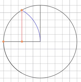 окружность перпендикуляр