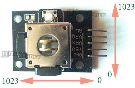 arduino джойстик положения по x и y