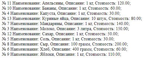 отсортированные товары в алфавитном порядке