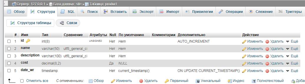 phpMyAdmin база данных