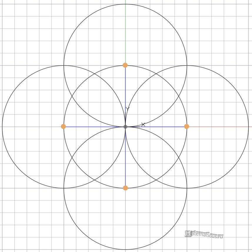 5 окружностей