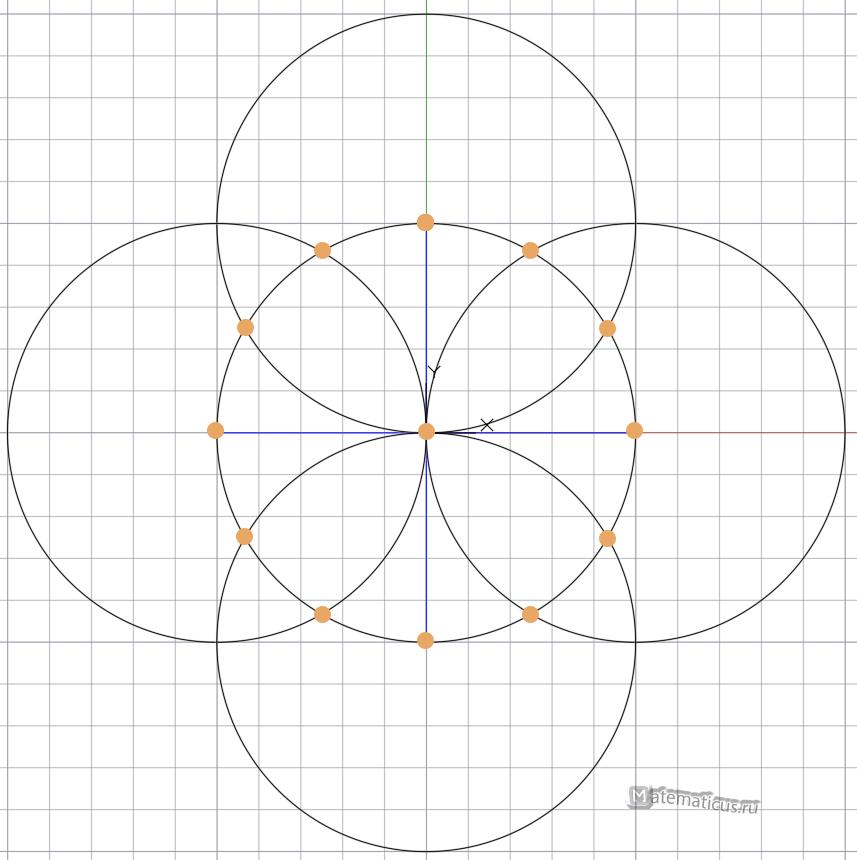 деление окружности на двенадцать равных частей