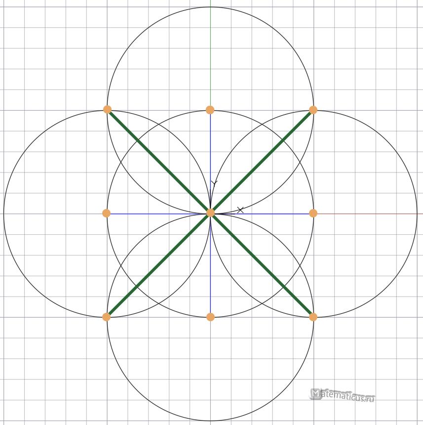 делим окружность на восемь равных частей
