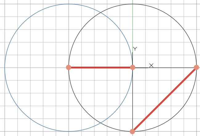 две одинаковые окружности