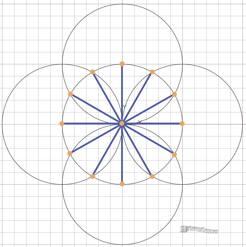 окружность равных 12 частей