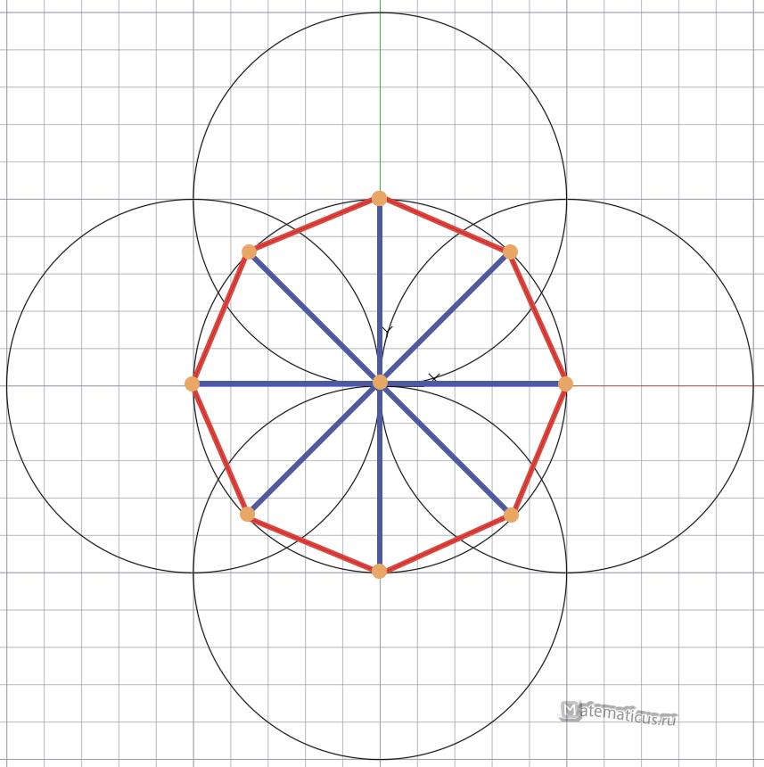 окружность разделенная на восемь равных частей