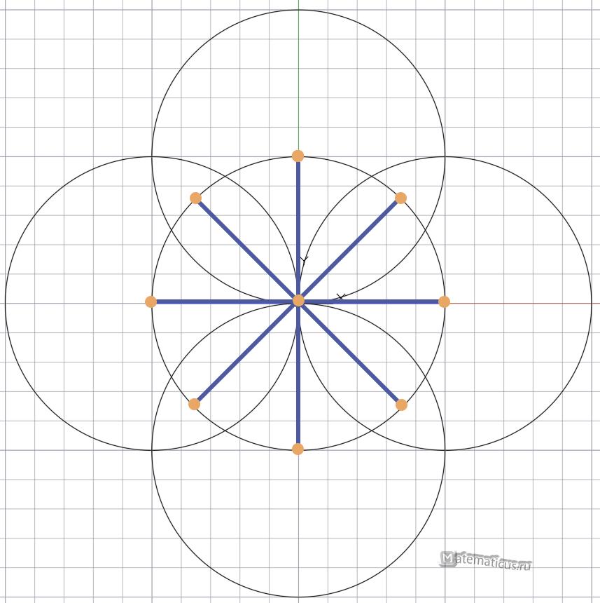 окружность разделённая на равных 8 частей
