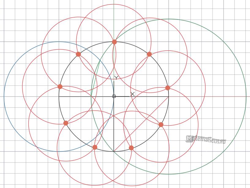 построить правильный девятиугольник