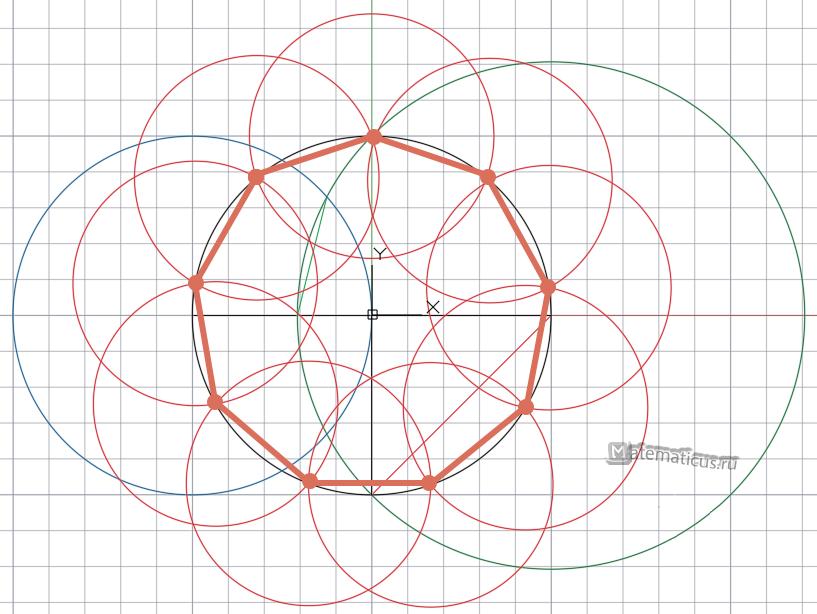 правильный девятиугольник